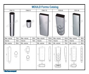 Mould forms